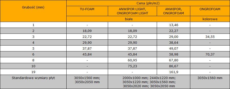 PCW spienione cennik